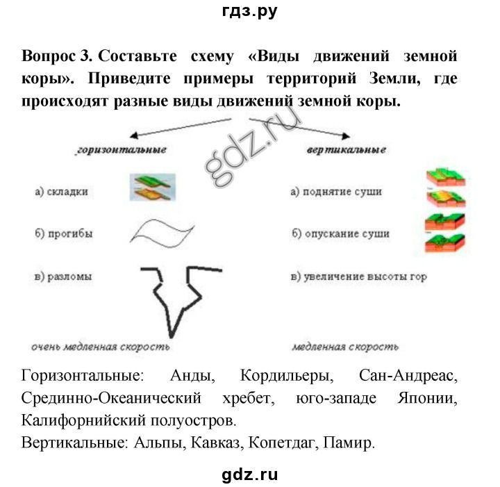 История 6 класс крючкова рабочая тетрадь ответы враги столицы византии