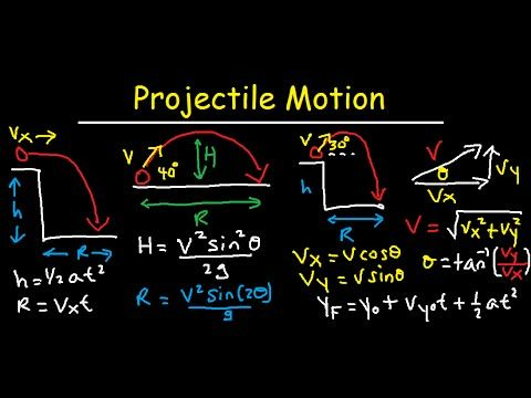 006 Projectile Motion Physics Problems Kinematics in two