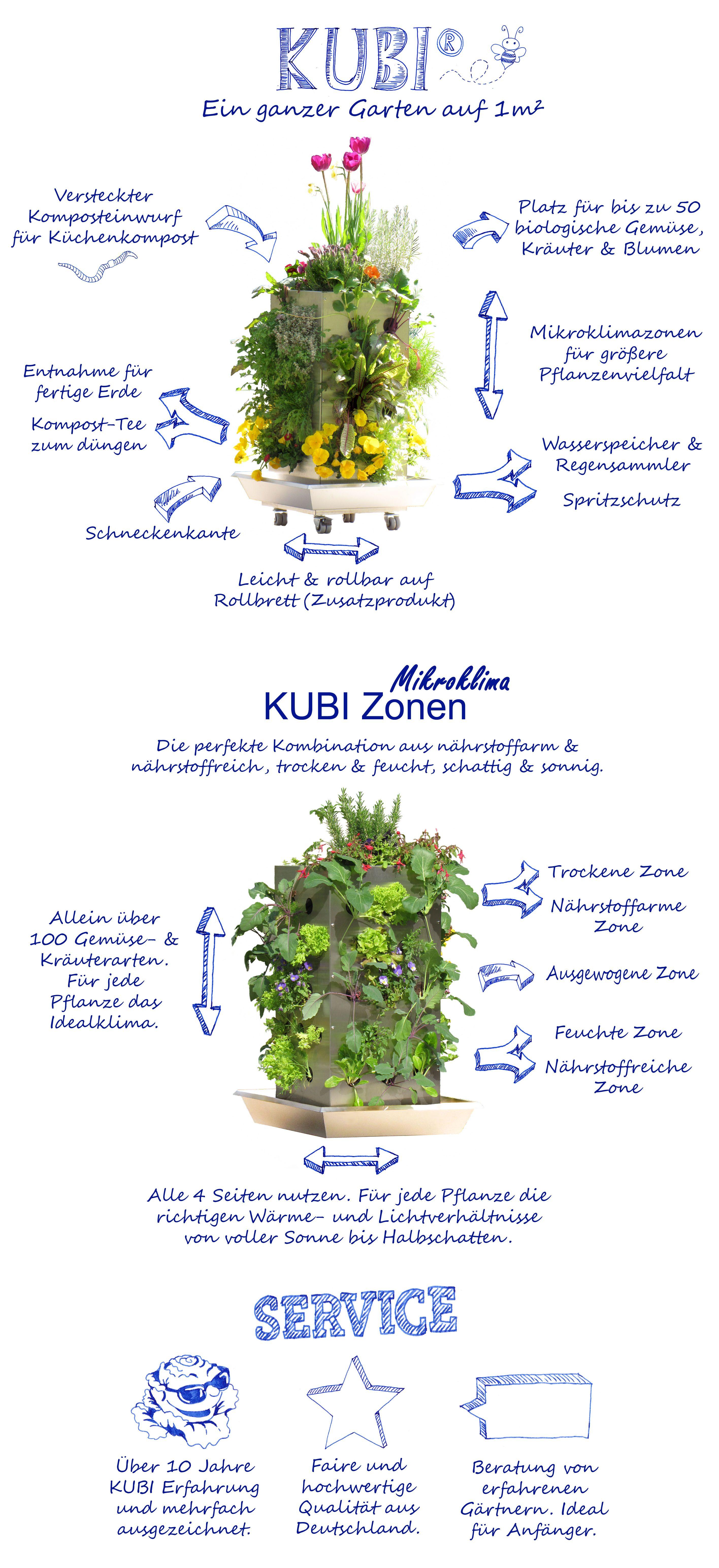 Pin Auf Kubi Vertical Gardening