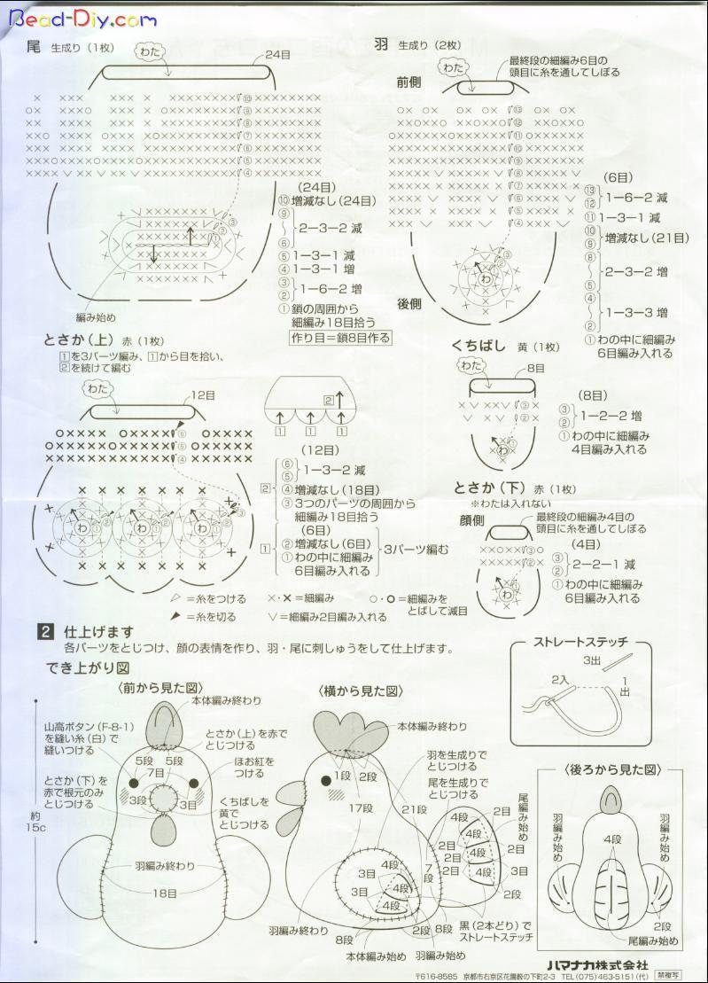 Ahora el patrón en Japonés para realizar una inda gallinita. Traten de identificar las partes del diagrama para que practiquen lo aprendido ...