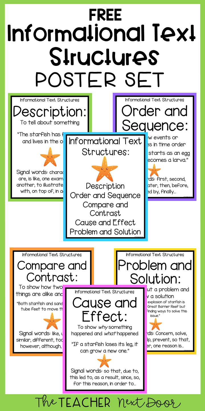 Freebie: Informational Text Structures Posters   Informational Text  Structures   Informational text structures [ 1440 x 720 Pixel ]