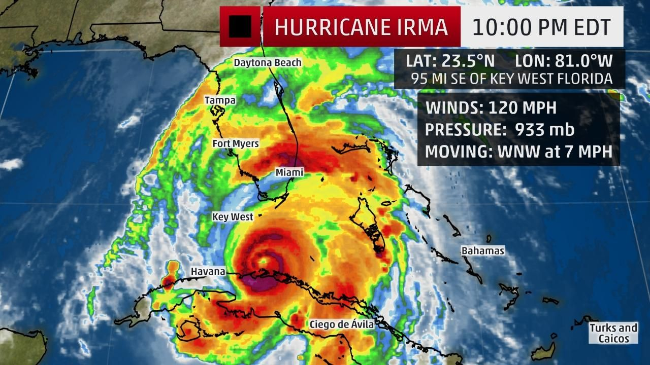 Last Chance Leave Now Hurricane Irma Kicks Up Florida Tornado As It Nears Landfall Targets Tampa Florida Tornado Miami Key West Caribbean Islands Vacation