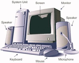 Computer Parts Computer Lessons Teaching Computers Computer Basics