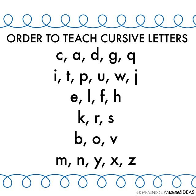 Cursive Writing Alphabet and Easy Order to Teach Cursive Letters ...