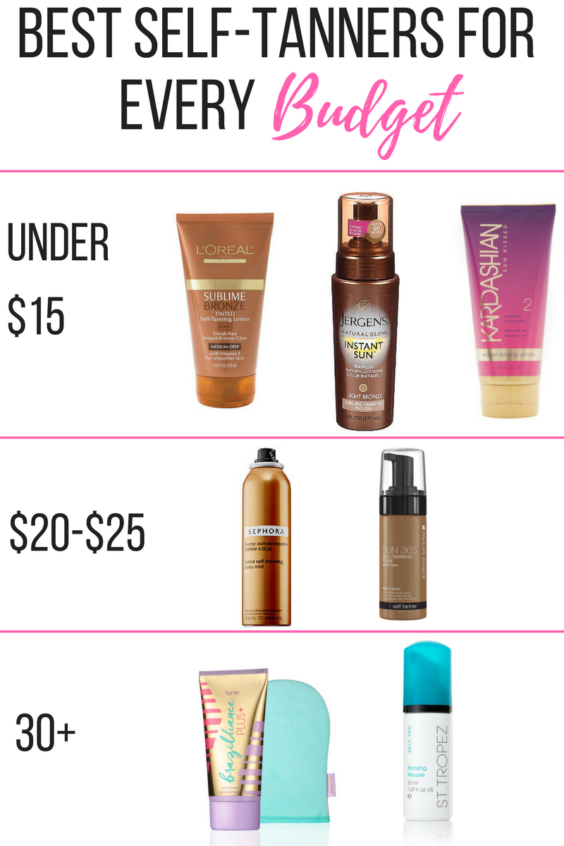 Best Self Tanners For Every Budget The Influenceher Collective