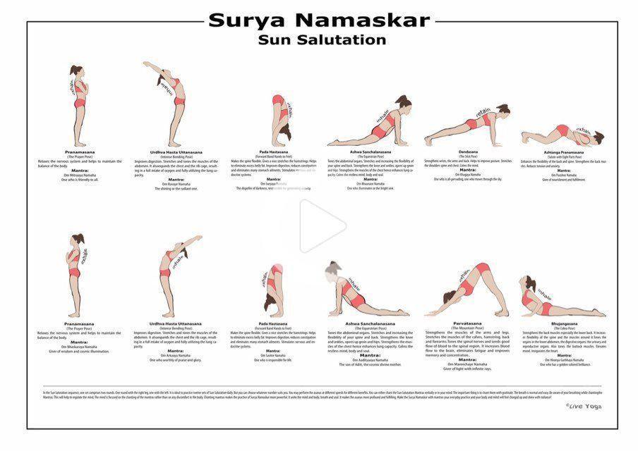 594x420 Mm Surya Namaskar Sequence Sun Salutation Etsy Yoga Sequence For Beginners Surya Namaskar Morning Yoga Sequences
