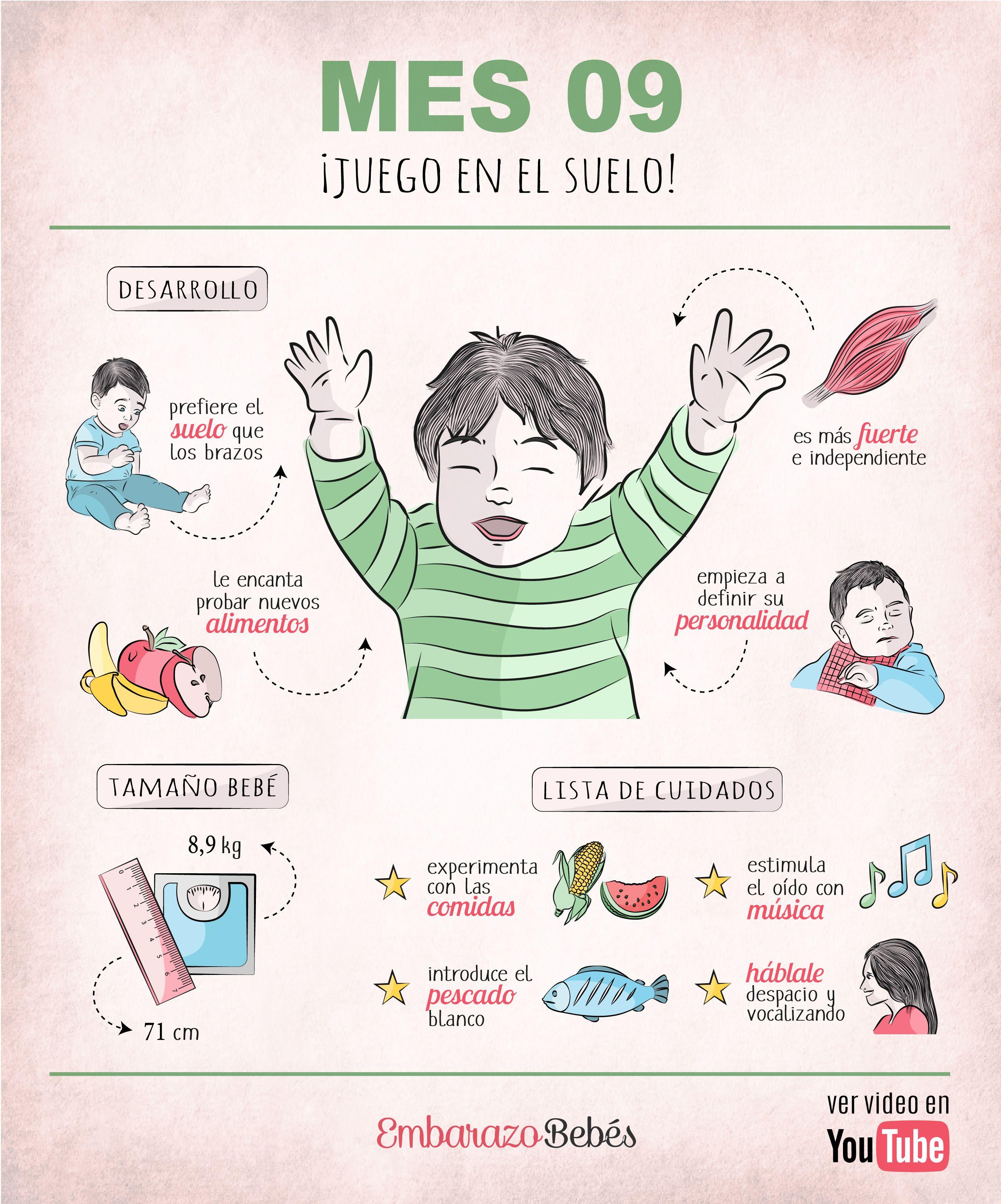 Bebé De 9 Meses De Vida Desarrollo Y Cuidados Bebe De 9 Meses Bebe Desarrollo Del Bebe
