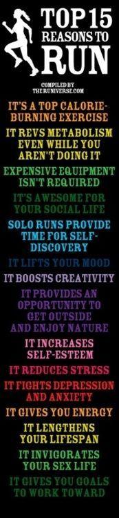 15 Reasons To Run!