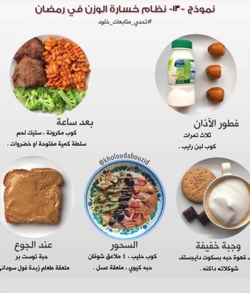 Pin By Faten On رجيم النقاط In 2020 Health Fitness Food Health Facts Food Healty Food