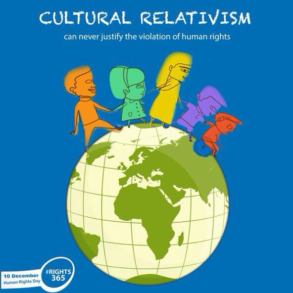 Diversity thesis of cultural relativism