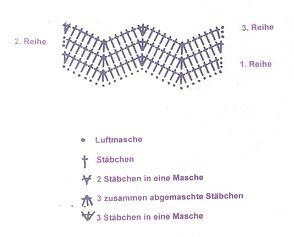 Photo of Anleitung für eine schnelle Häkeldecke im Zickzackmuster