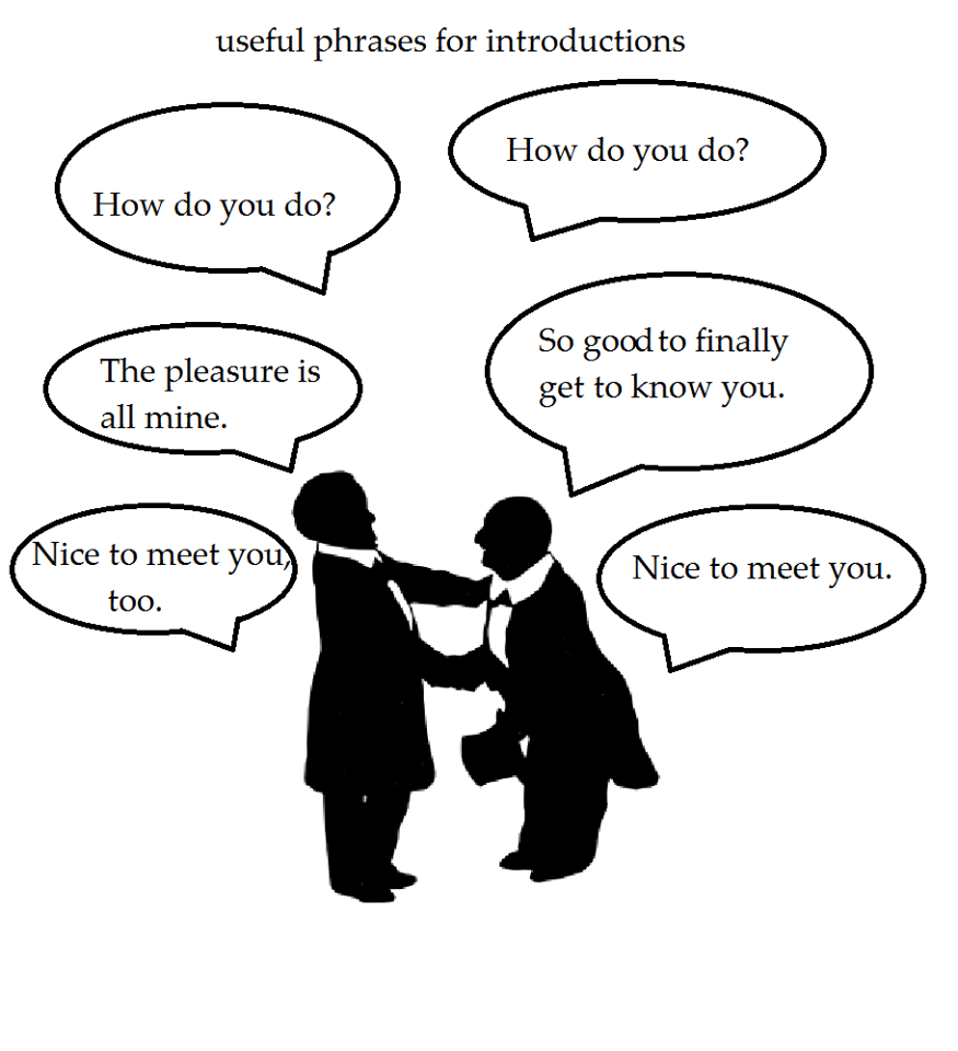 helpful phrases for getting acquainted in English