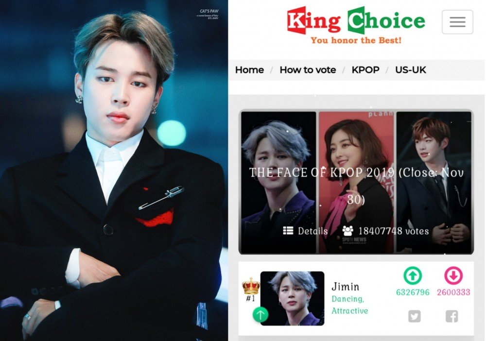 King Choice Crowned Bts Jimin As The Face Of Kpop 2019 And Idol Chart S Crowned Bts Jimin As The All Round Idol Who Is Good At Everything Bts Jimin Jimin Park