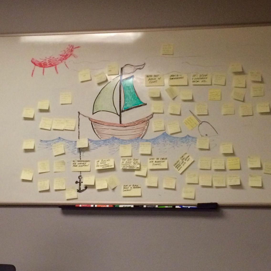 Agile Spiele agile retrospective game - winds and anchors | flipcharts