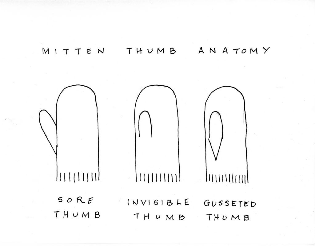 All sizes | mitten thumb anatomy | Flickr - Photo Sharing! | mittens ...