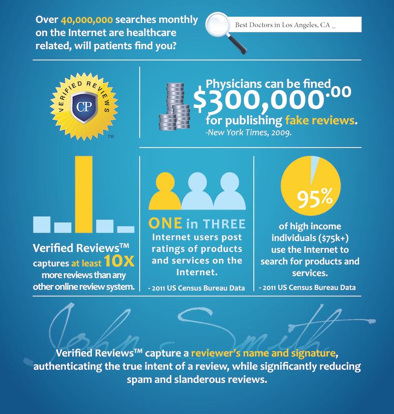 Online doctor reviews #infographic :: #hcsm #hcmktg