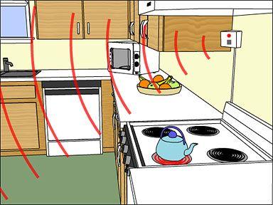 Gas Range Automatic Shut Off Google Search Kitchen