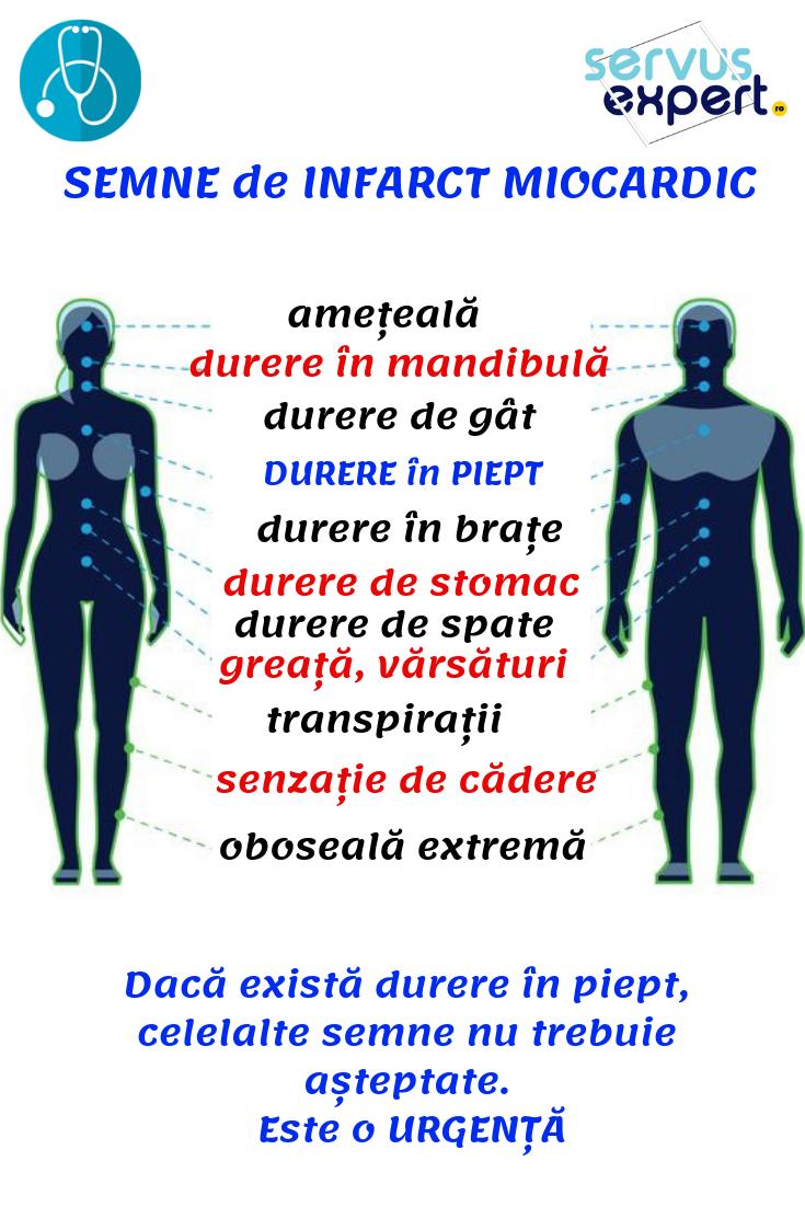 atac de corp pentru pierderea in greutate)