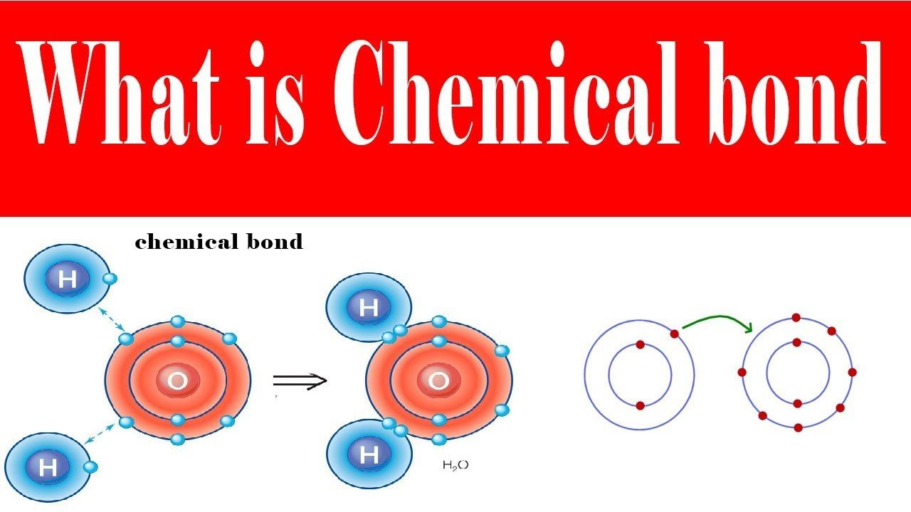 atom and chemical bond essay Metallic bond, force that holds atoms together in a metallic substance such a  solid consists of closely packed atoms in most cases, the outermost electron  shell.