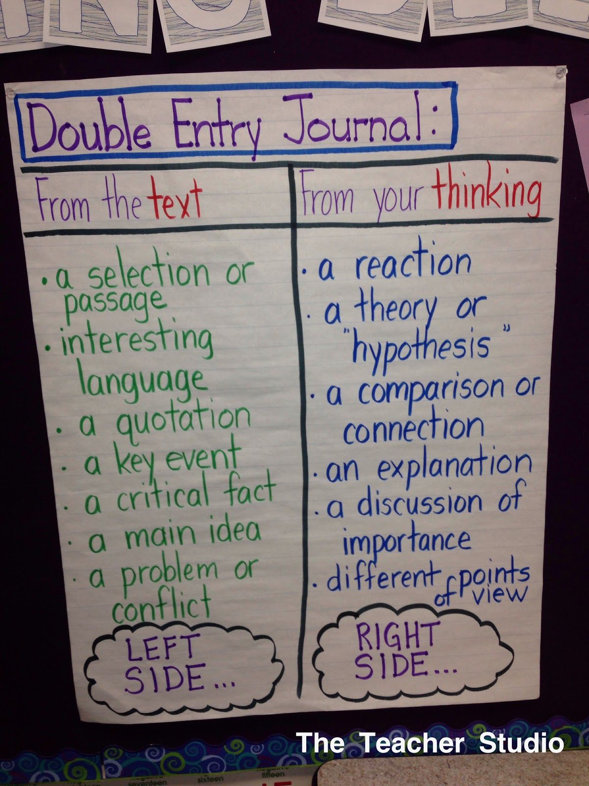 double entry journal Use a double-entry journal, a graphic organizer included with this article, to encourage students to organize their thoughts on a specific subject in a new way new teachers will find this resource particularly valuable.