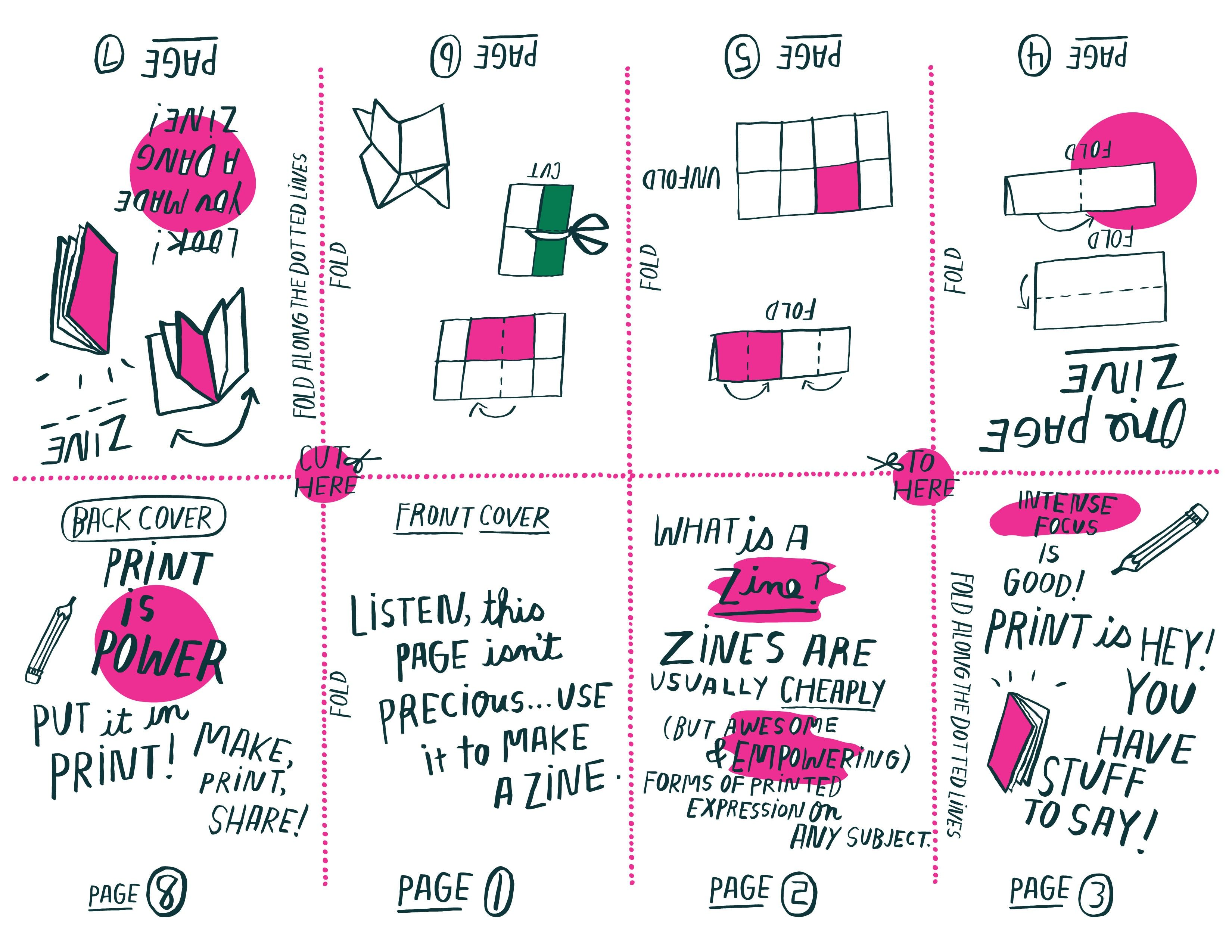 one sheet 8 page zine template | Zines | Pinterest