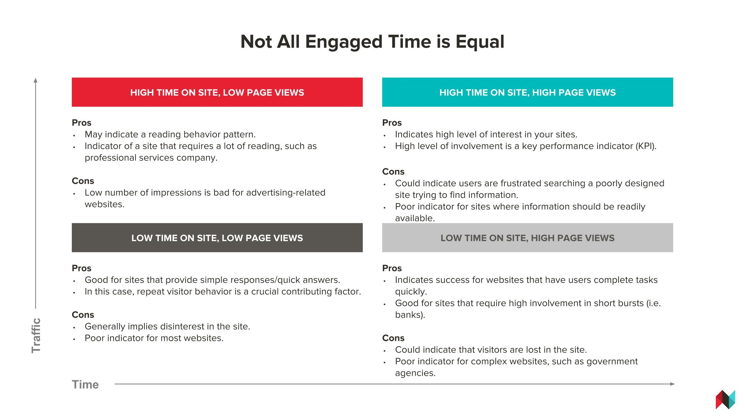 Content Marketing ROI How to Measure Brand Equity