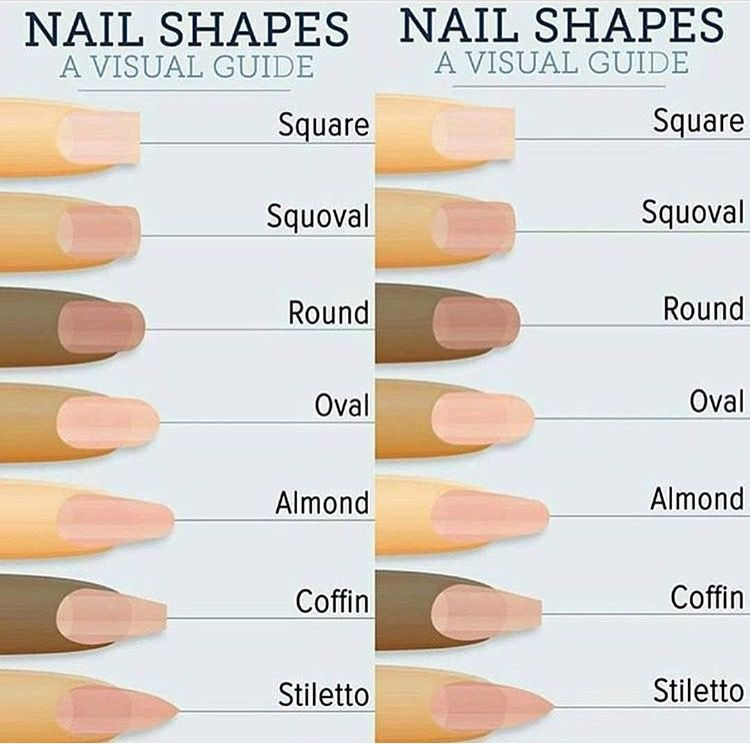 Nail guide Fake nails shape, Types of nails shapes, Nail
