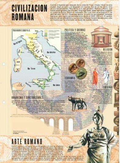 Civilizacion Romana Ancient History History Ancient Rome