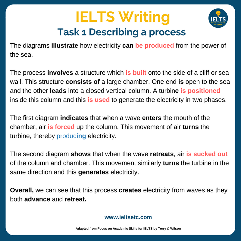 Pin On Ielt Preparation Tips Check My Essay Online For Ielts