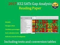 Sats Gap Analysis Grids   Ks Sats Gap Analysis