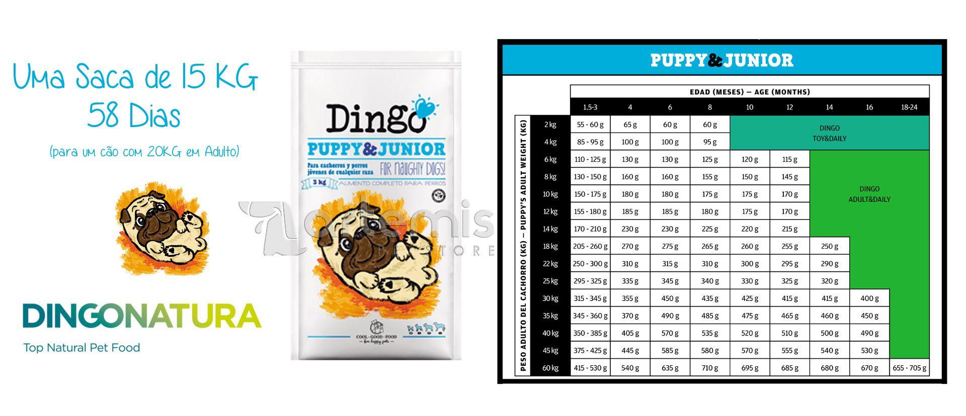 Quanto dura a tua ração?  Dingo Puppy & Junior na nossa loja online