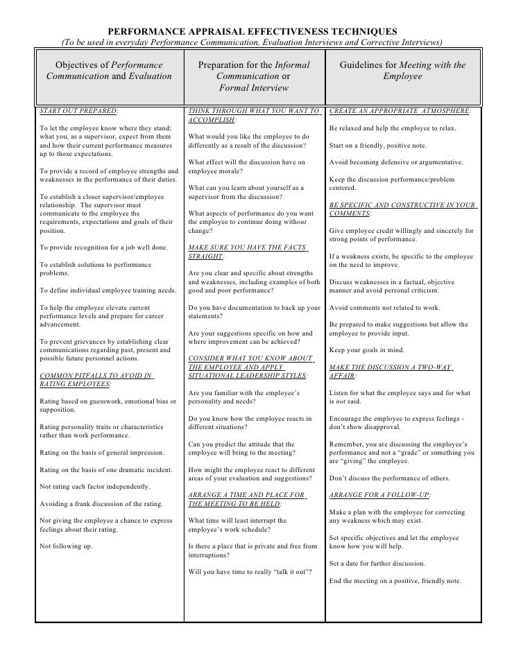 PERFORMANCE APPRAISAL EFFECTIVENESS TECHNIQUES (To be used in - performance action plan sample