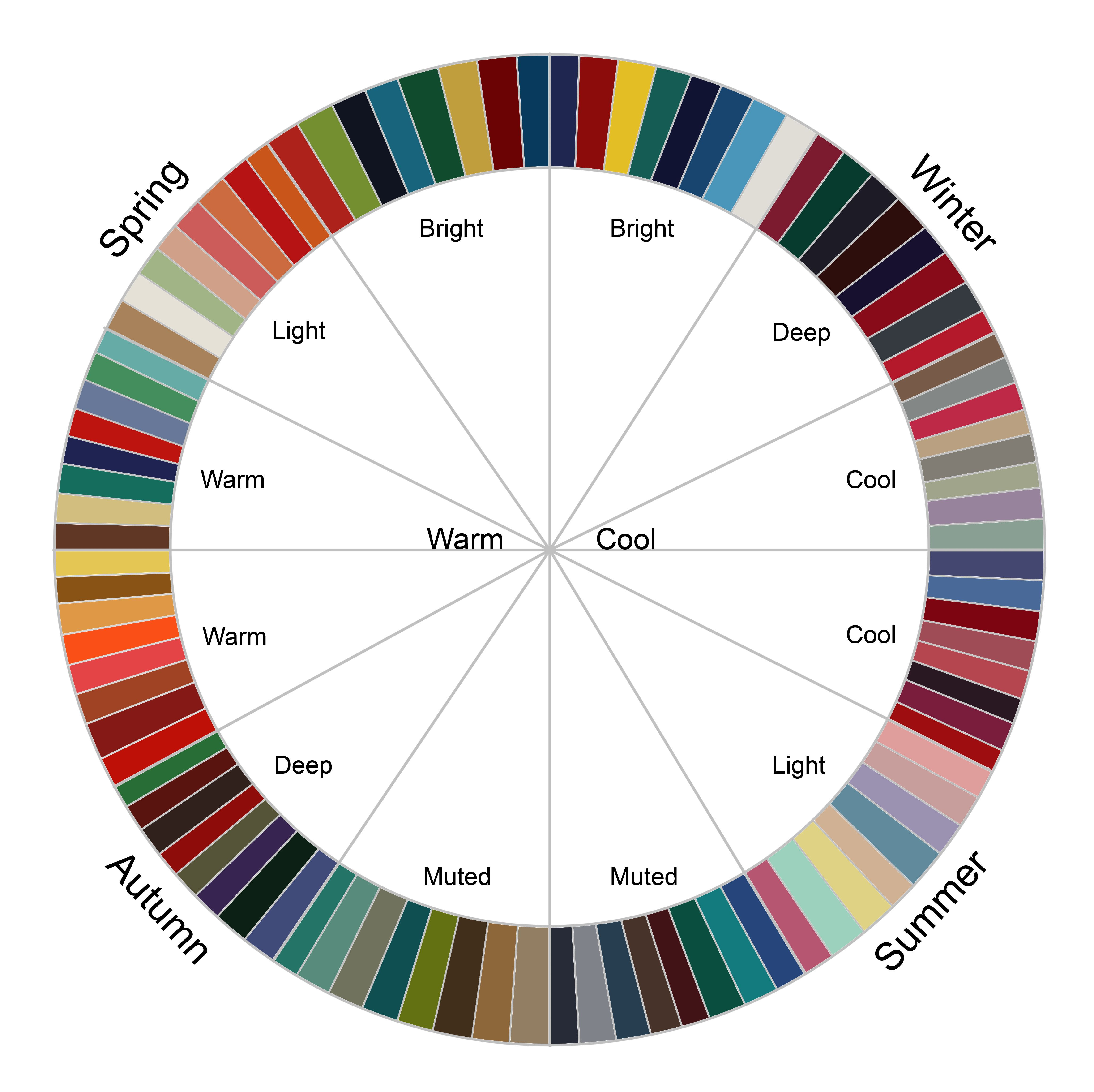 Season Colour Palettes | Season colors, Color wheels and Wheels