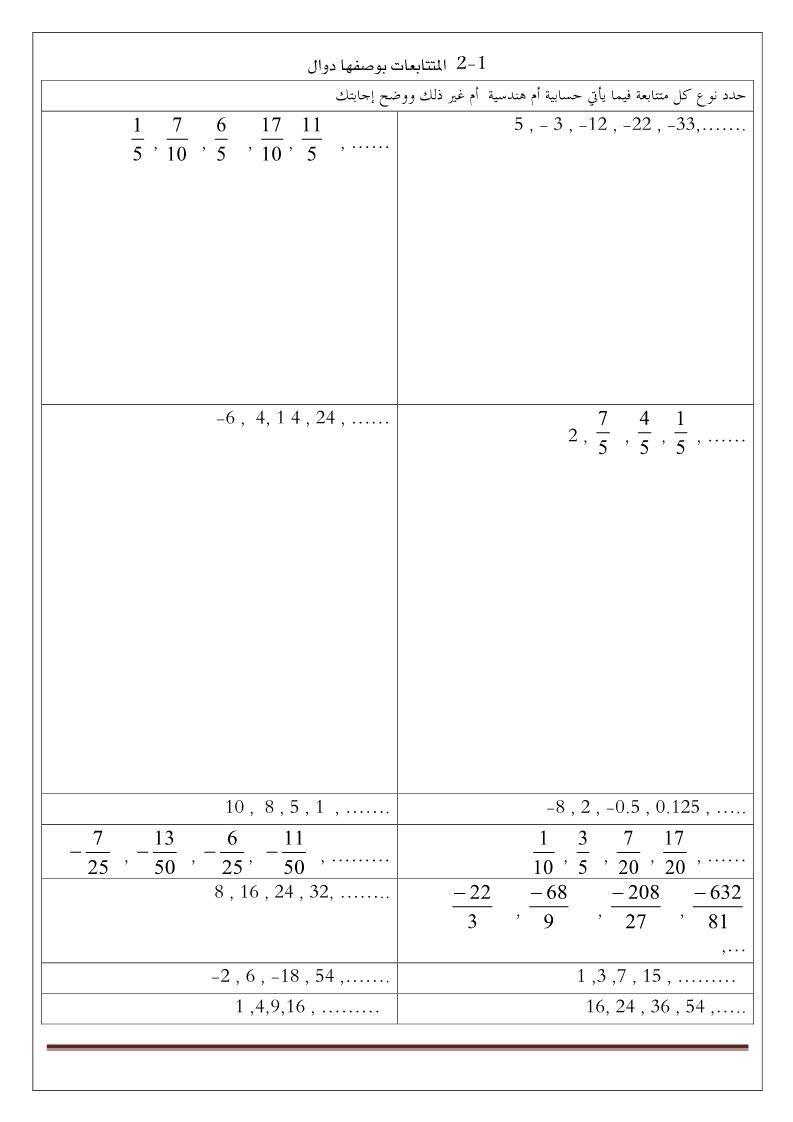 الرياضيات المتكاملة أوراق عمل المتتاليات للصف الحادي عشر Math Chart Math Equations