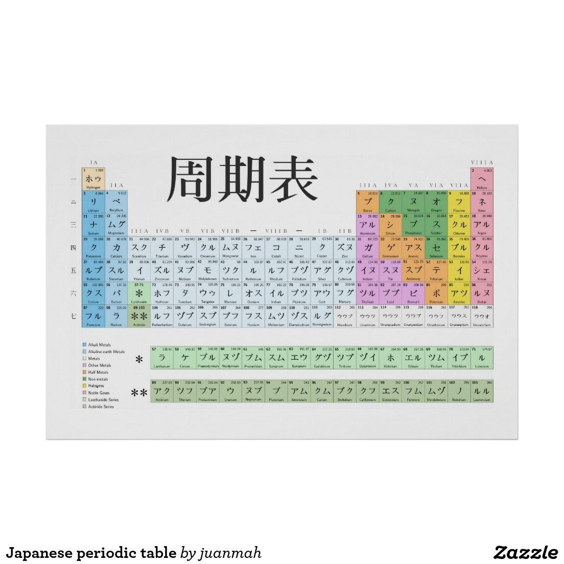 Pster tabla peridica japonesa zazzle pinterest tabla peridica japonesa urtaz Image collections