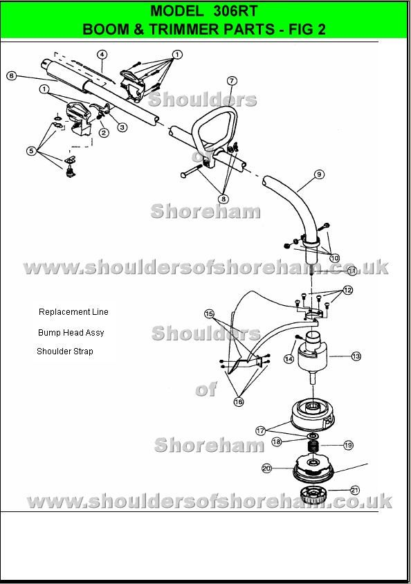 306rt Ryobi Trimmer brushcutter Spare parts, Diagram