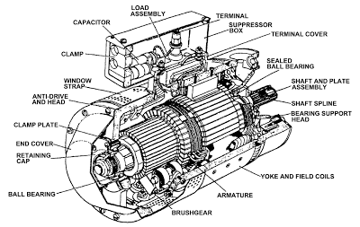 Aircraft Parts on Aircraft Dc ‪#‎Generators‬ ‪#‎ECE