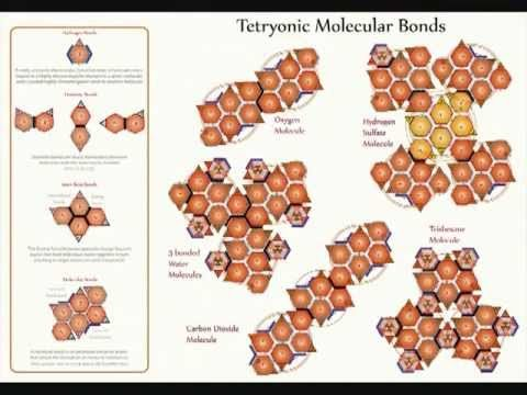 Qc 56 Molecular Bonding Valance And Ionic Bonding Processes Are