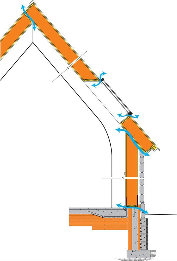 The Envelope Please Structural insulated panels (SIPs) form a ...