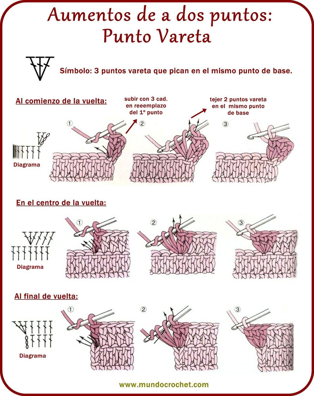 Aumentos de a dos puntos en crochet mundo crochet - Puntos crochet trapillo ...