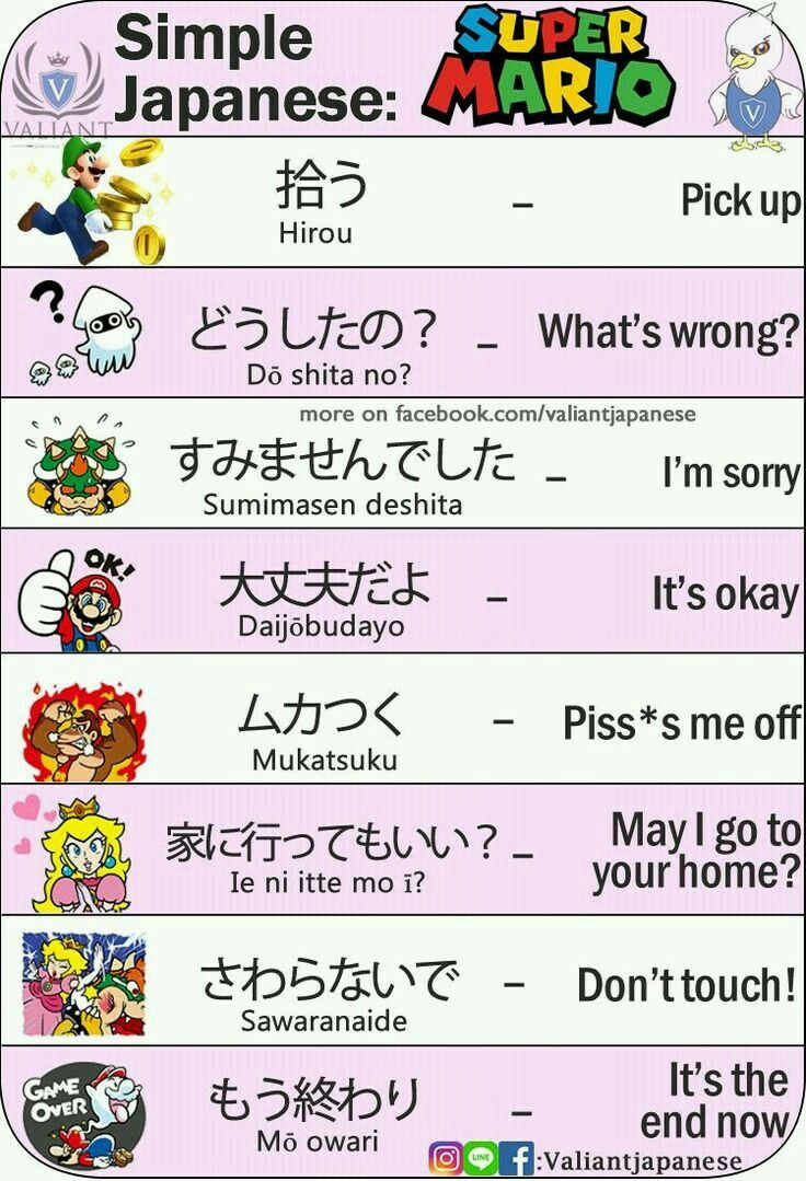 Learn japanese words by Rits13swiftie on •J A P A N E S E•