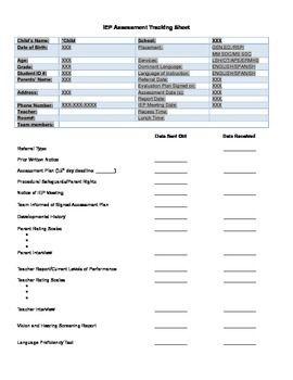 Iep Assessment ChecklistTracking Sheet By School Psychology Shop