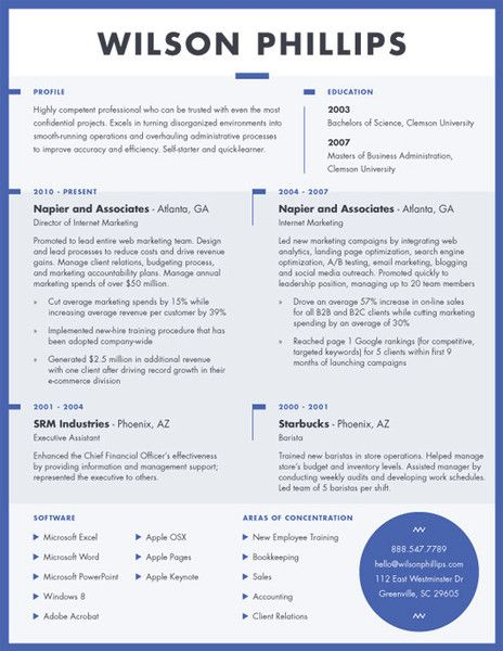 Layers Layering and Cv cover letter - apple pages resume templates