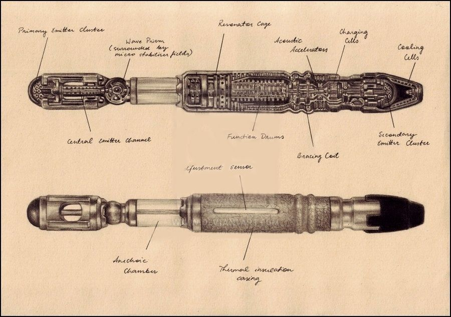Diagram Of A Sonic Screwdriver