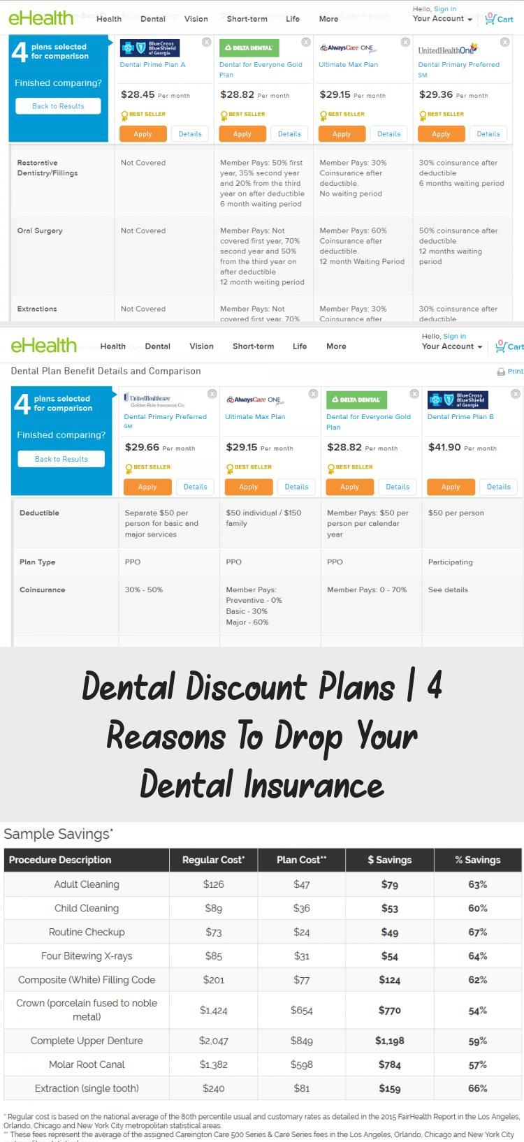 Dental Discount Plans. If you are trying to save money on