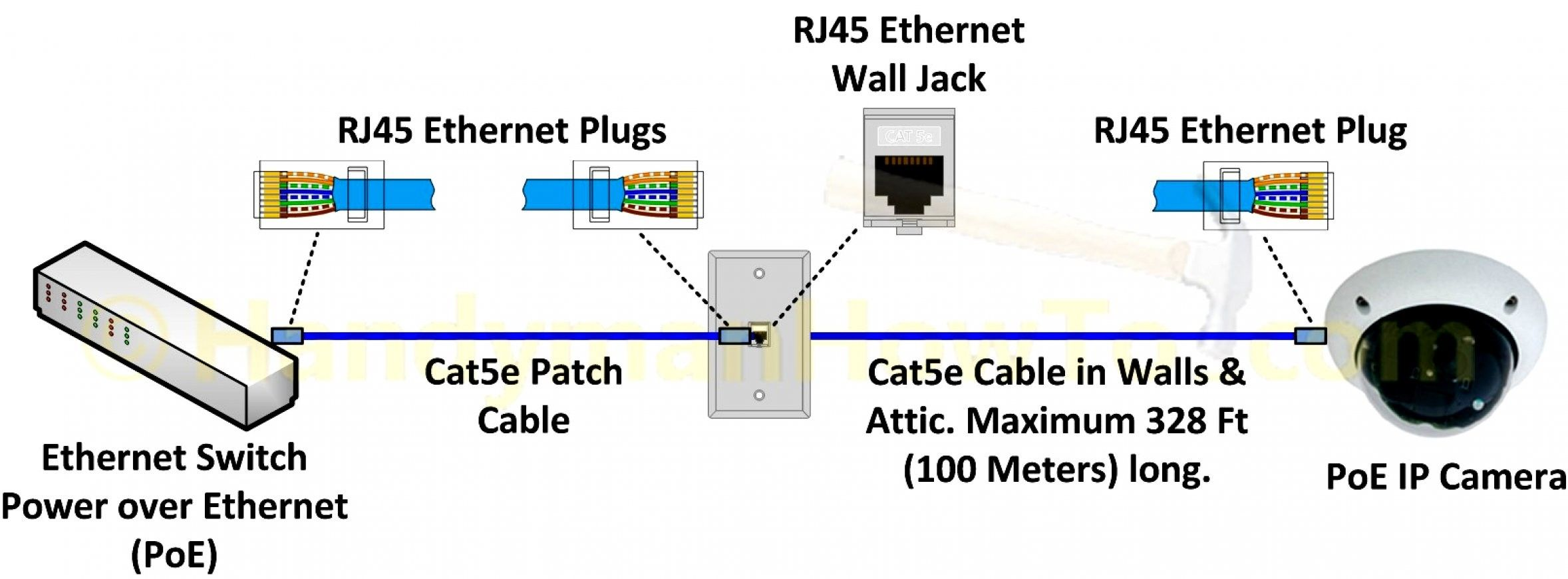 New Wiring Diagram Of Cable diagram