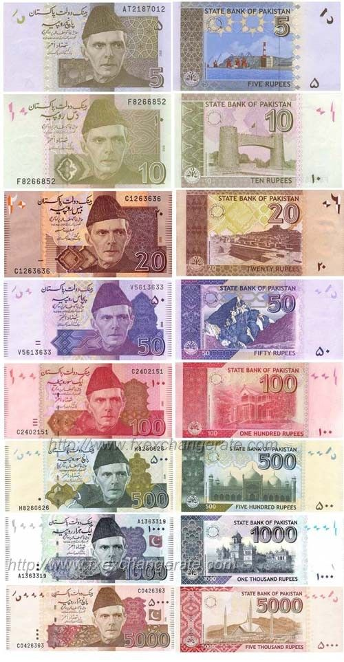 pakistani currency rate