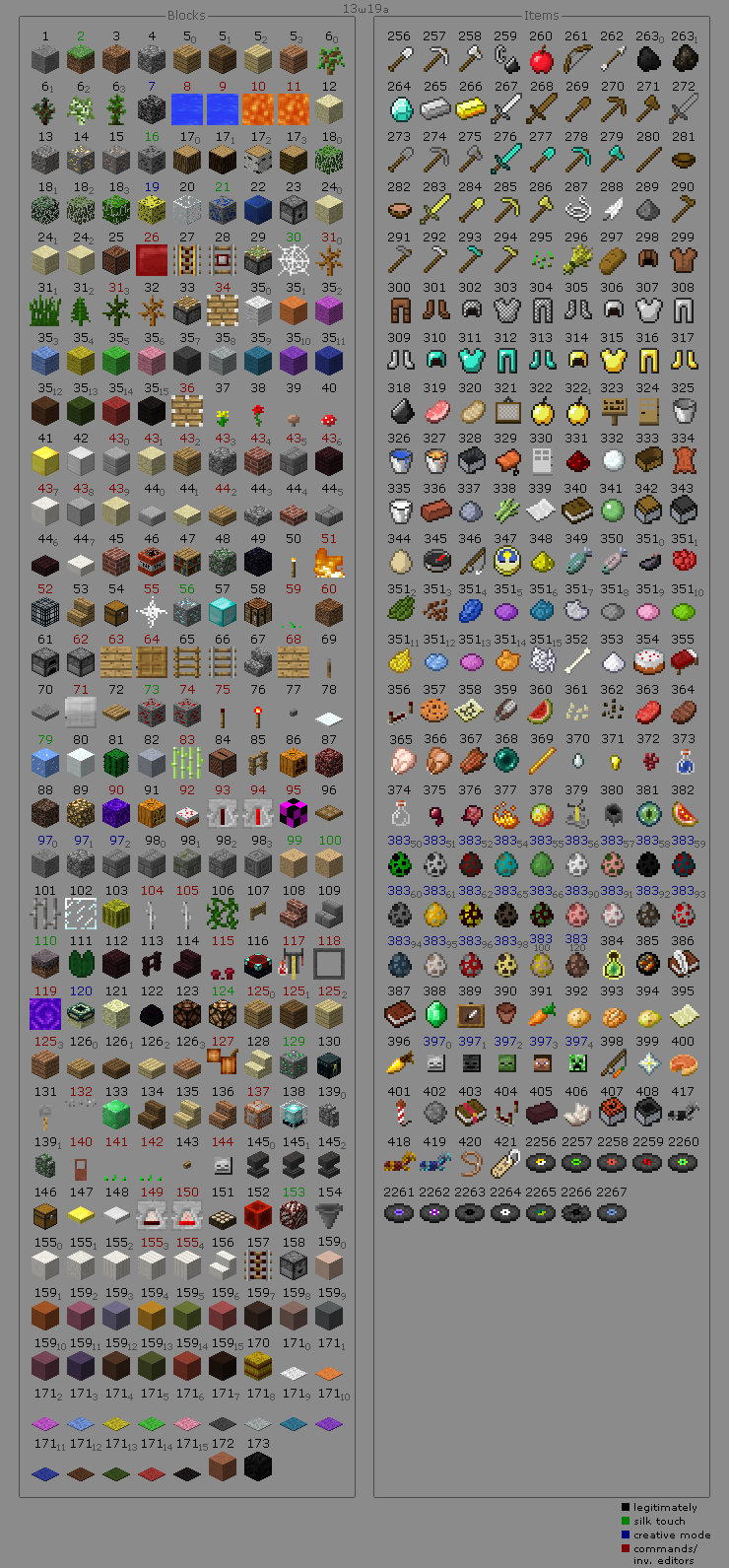 Minecraft-data-value-item-id-list-chart.png (8×8)  Coisas do