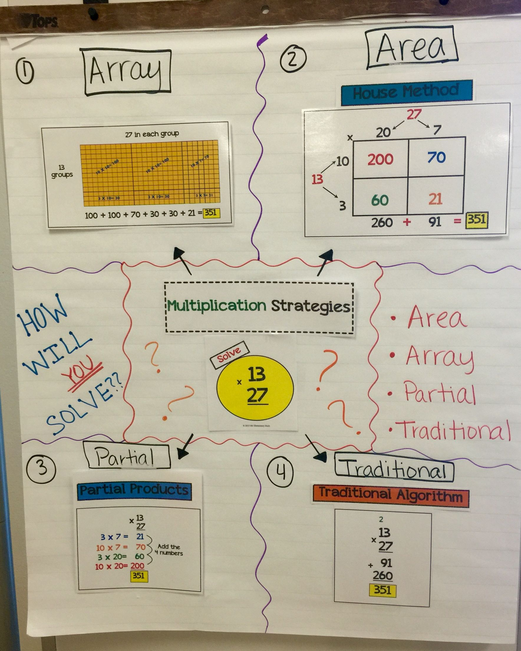 Multiplication Strategies Anchor Chart This Is A 4th Grade