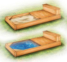sandbox pool playdeck plans pdf and tutorial